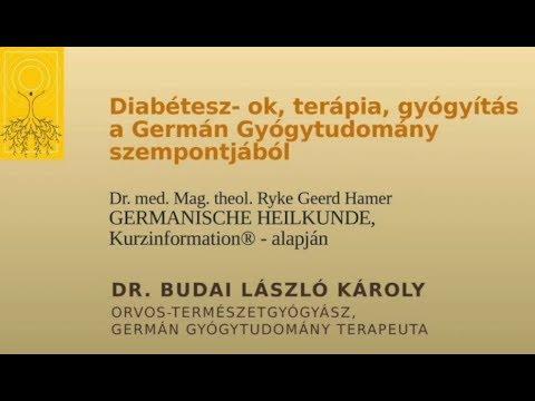 A műtét nélküli látás helyreállítása igazság vagy mítosz? - Glaukóma