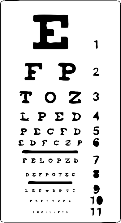 Plusz mínusz rövidlátás. Rövidlátás, távollátás: ki hova lát jól? - Focus Medical