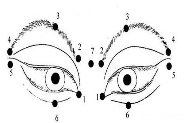 a látás terheinek csökkentése asztigmatizmus és rövidlátás felnőtteknél