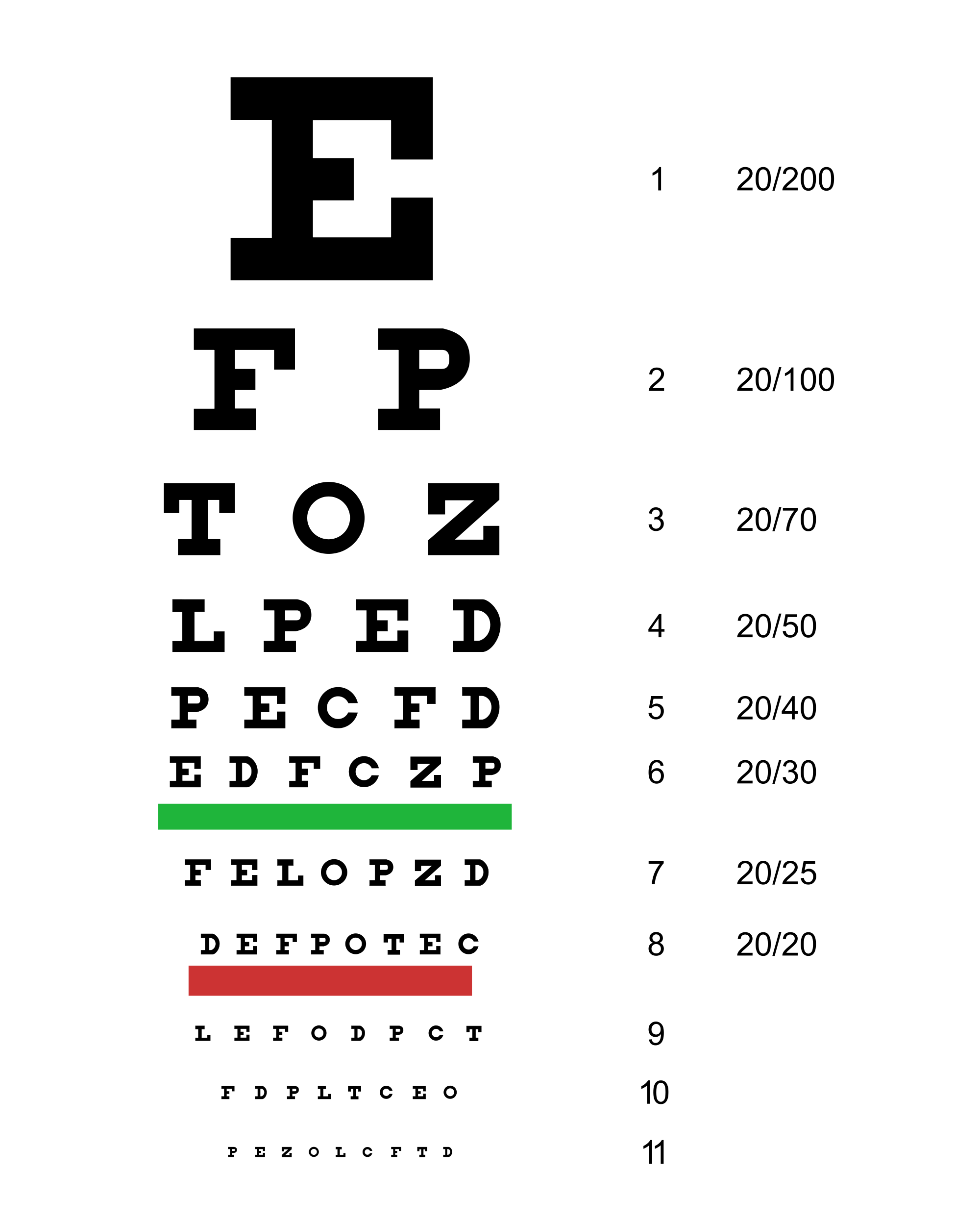 Dioptriás látásélesség táblázat)