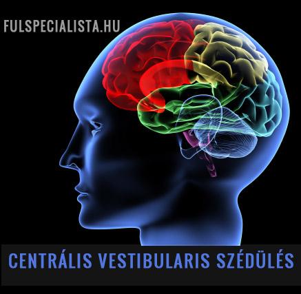 hogy a fej hogyan befolyásolja a látást