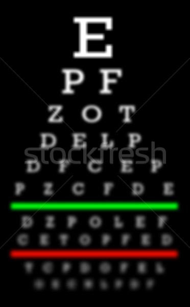 a legjobb cseppek a látás javítására