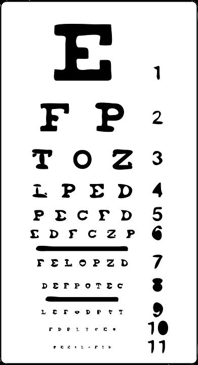 a látásélesség követelményei rövidlátás, hogyan lehet megelőzni