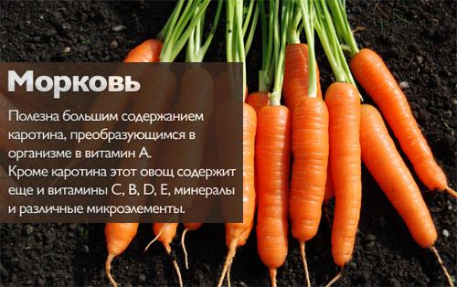 Gyümölcsök és zöldségek a látás javítása érdekében. Vigyázzon a szemére
