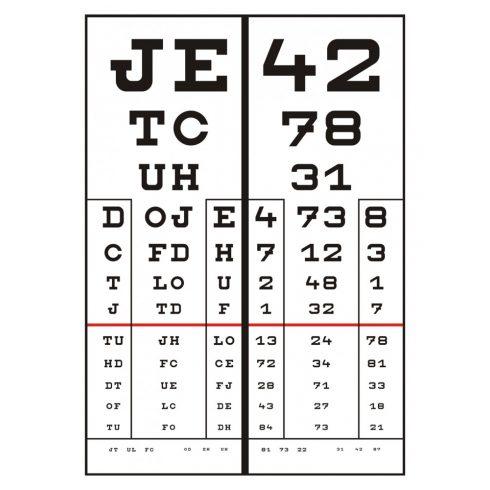 javítja a látásélesség gyakorlását)