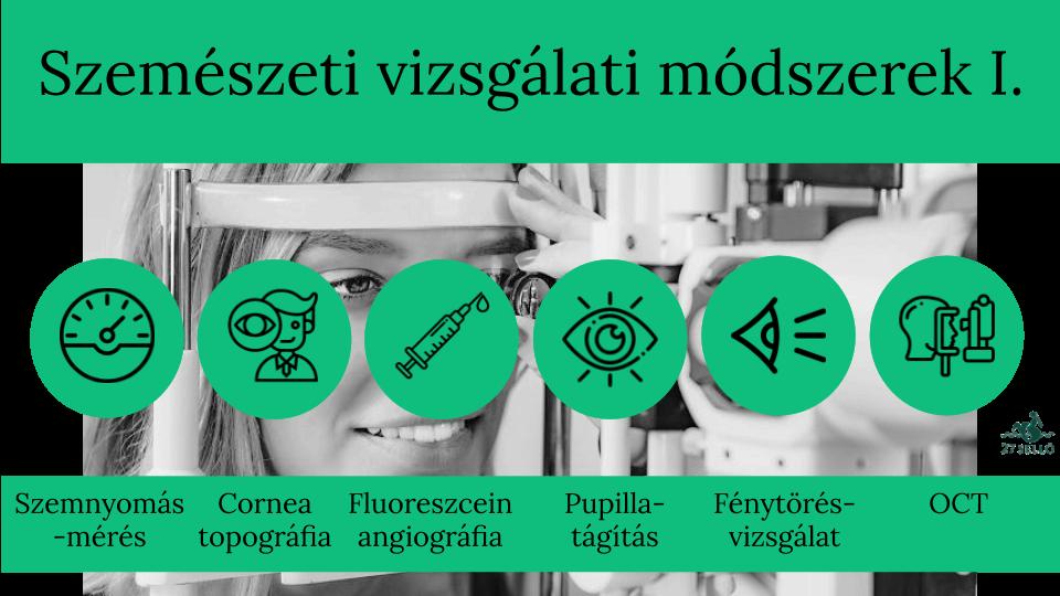 kutatásának látásélességi módszerei)