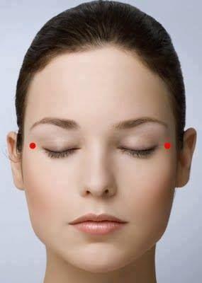 Keleti orvoslás kezelési pontja rövidlátás esetén. Tibeti gyógyászat glaukóma kezelése