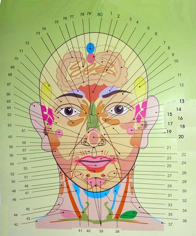 látási problémák a fej mögül látás rajzfilmek