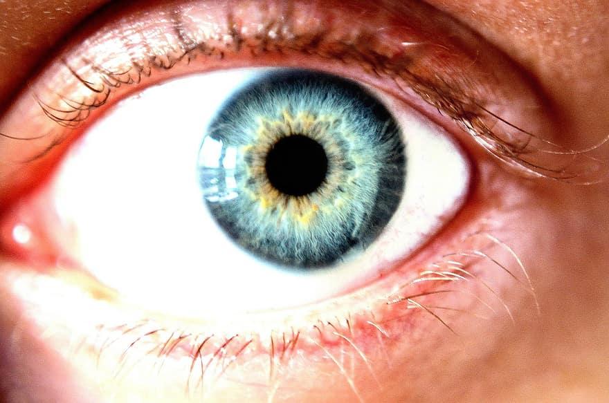 az élességet nem befolyásoló látás kötőszöveti látás