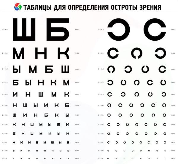 látás mínusz 8 ami azt jelenti